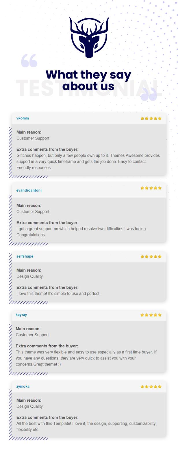Plugin WordPress Tab - Tab Awesome Pro - 5